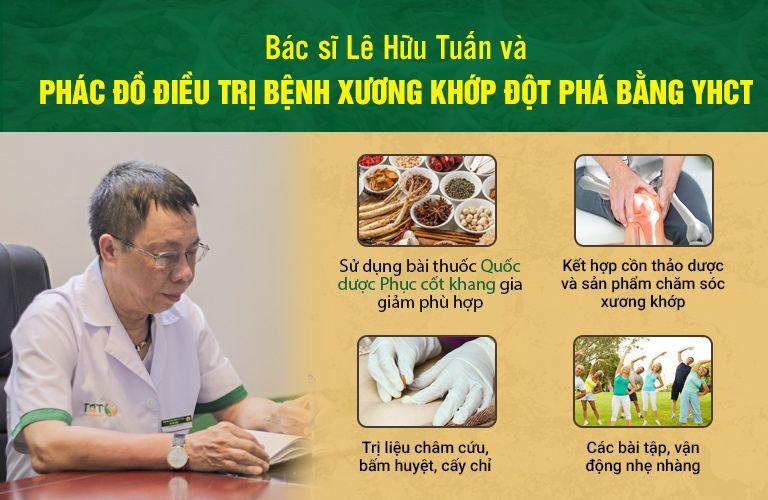 Phác đồ điều trị được bác sĩ Tuấn ứng dụng tại Trung tâm Thuốc dân tộc