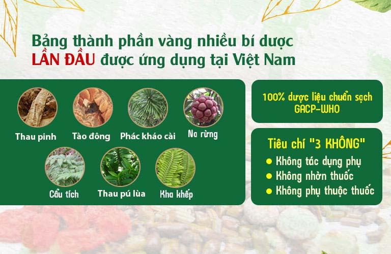 Nhiều bí dược lần đầu tiên được nghiên cứu và ứng dụng tại Việt Nam